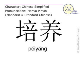 Chinese characters  ( peiyang / péiyăng ) with pronunciation (English translation: to foster )