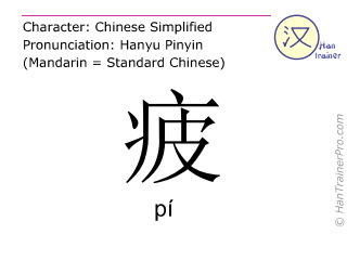 Chinese characters  ( pi / p&iacute; ) with pronunciation (English translation: <m>tired</m> )