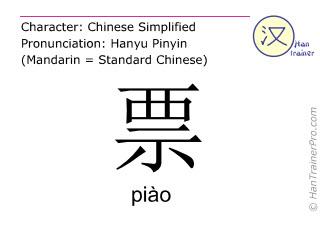 Caracteres chinos  ( piao / piào ) con pronunciación (traducción española: billete )