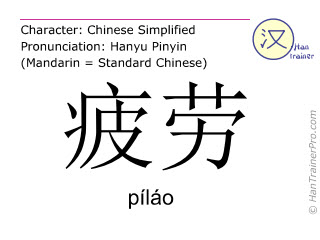 Chinese characters  ( pilao / píláo ) with pronunciation (English translation: tired )