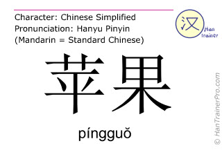 Chinese characters  ( pingguo / pínggu&#335 ) with pronunciation (English translation: apple )