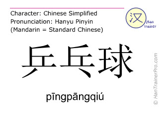 Chinesische Schriftzeichen  ( pingpangqiu / pīngpāngqiú ) mit Aussprache (Deutsche Bedeutung: Tischtennis )