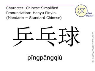 Chinese characters  ( pingpangqiu / pīngpāngqiú ) with pronunciation (English translation: table tennis )