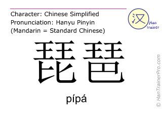 Chinesische Schriftzeichen  ( pipa / pípá ) mit Aussprache (Deutsche Bedeutung: Laute )