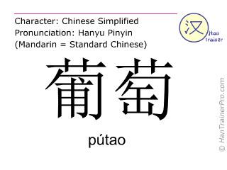 Caracteres chinos  ( putao / pútao ) con pronunciación (traducción española: uva )