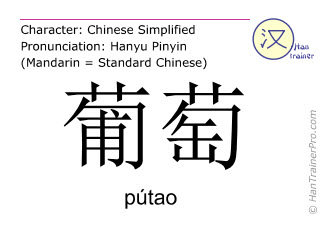 Chinese characters  ( putao / pútao ) with pronunciation (English translation: grape )