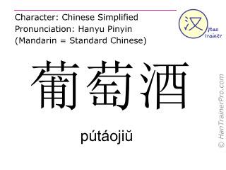 Chinesische Schriftzeichen  ( putaojiu / pútáojiŭ ) mit Aussprache (Deutsche Bedeutung: Wein )