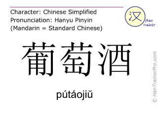 Chinese characters  ( putaojiu / pútáojiŭ ) with pronunciation (English translation: wine )
