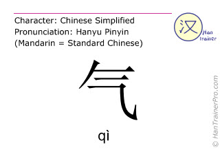 Chinesische Schriftzeichen  ( qi / qì ) mit Aussprache (Deutsche Bedeutung: Luft )