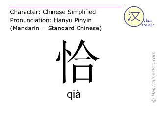 Chinese characters  ( qia / qià ) with pronunciation (English translation: <m>proper</m> )