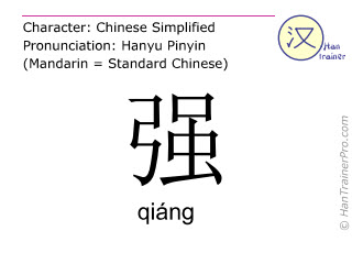 Chinese characters  ( qiang / qiáng ) with pronunciation (English translation: power )