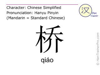 汉字  ( qiao / qiáo ) 包括发音 (英文翻译: bridge )