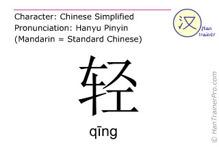 Chinese characters  ( qing / q&#299ng ) with pronunciation (English translation: light )