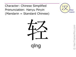 Chinesische Schriftzeichen  ( qing / qīng ) mit Aussprache (Deutsche Bedeutung: leicht )