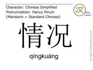 Chinesische Schriftzeichen  ( qingkuang / qíngkuàng ) mit Aussprache (Deutsche Bedeutung: Situation )