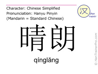Chinese characters  ( qinglang / qínglăng ) with pronunciation (English translation: shiny )