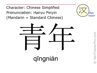 Chinese characters  ( qingnian / q&#299ngnián ) with pronunciation (English translation: youth )