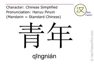 Caractère chinois  ( qingnian / qīngnián ) avec prononciation (traduction française: jeunesse )