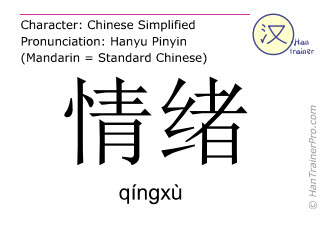 Chinese characters  ( qingxu / qíngxù ) with pronunciation (English translation: mood )