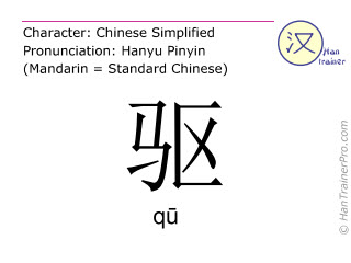 Chinese characters  ( qu / qū ) with pronunciation (English translation: to drive )