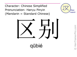 Chinese characters  ( qubie / qūbié ) with pronunciation (English translation: difference )