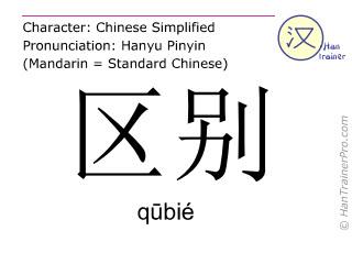 Chinesische Schriftzeichen  ( qubie / qūbié ) mit Aussprache (Deutsche Bedeutung: Unterschied )