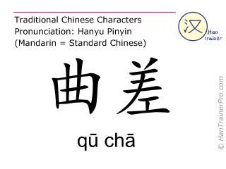 Chinese characters  ( qu cha / qū chā ) with pronunciation (English translation: Bladder 4 )