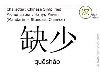 Caracteres chinos  ( queshao / quēshăo ) con pronunciación (traducción española: faltar )