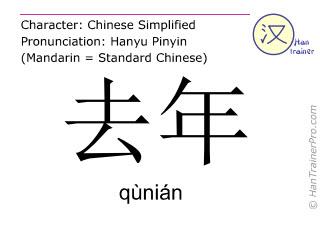 Caractère chinois  ( qunian / qùnián ) avec prononciation (traduction française: l'année dernière )