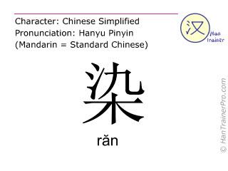 汉字  ( ran / r&#259n ) 包括发音 (英文翻译: to dry )