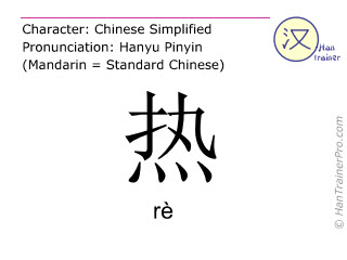 Chinese characters  ( re / rè ) with pronunciation (English translation: hot )
