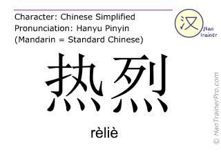 汉字  ( relie / rèliè ) 包括发音 (英文翻译: warm )