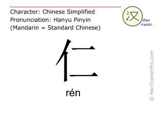 汉字  ( ren / rén ) 包括发音 (英文翻译: <m>humane</m> )