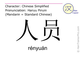 Chinese characters  ( renyuan / rényuán ) with pronunciation (English translation: personnel )