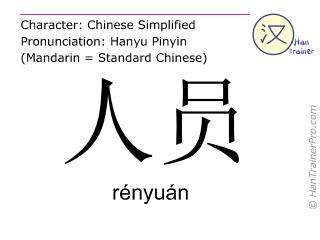 汉字  ( renyuan / rényuán ) 包括发音 (英文翻译: personnel )