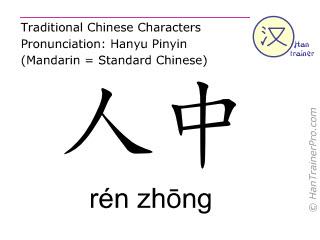 Caractère chinois  ( ren zhong / rén zhōng ) avec prononciation (traduction française: Du Mai 26 )