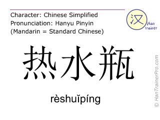 Caracteres chinos  ( reshuiping / rèshuĭpíng ) con pronunciación (traducción española: termo )