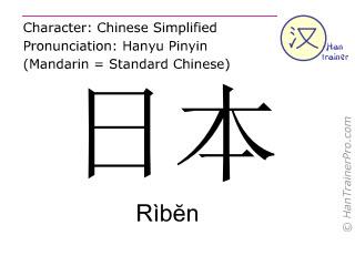 汉字  ( Riben / Rìbĕn ) 包括发音 (英文翻译: Japan )