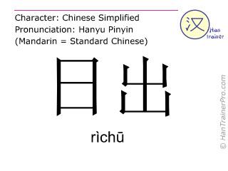 Chinesische Schriftzeichen  ( richu / rìchū ) mit Aussprache (Deutsche Bedeutung: Sonnenaufgang )