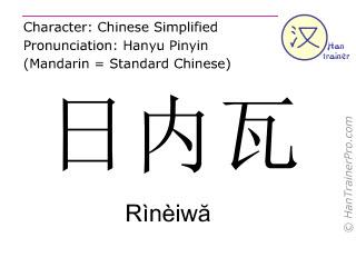 汉字  ( Rineiwa / Rìnèiwă ) 包括发音 (英文翻译: Geneva )