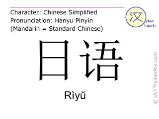 Chinese characters  ( Riyu / Rìyŭ ) with pronunciation (English translation: Japanese (language) )