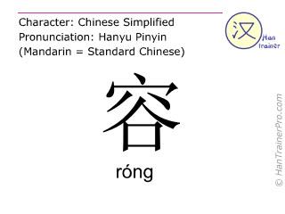 Chinesische Schriftzeichen  ( rong / róng ) mit Aussprache (Deutsche Bedeutung: enthalten )