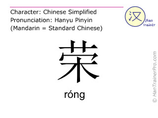 Chinese characters  ( rong / róng ) with pronunciation (English translation: <m>glory</m> )