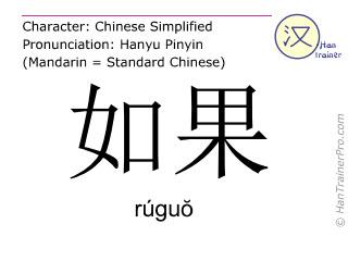 Chinesische Schriftzeichen  ( ruguo / rúguŏ ) mit Aussprache (Deutsche Bedeutung: falls )