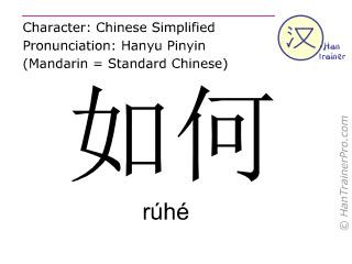 Caractère chinois  ( ruhe / rúhé ) avec prononciation (traduction française: comment )