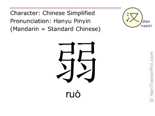 Chinese characters  ( ruo / ruò ) with pronunciation (English translation: weak )
