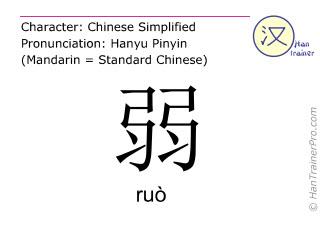 汉字  ( ruo / ruò ) 包括发音 (英文翻译: weak )