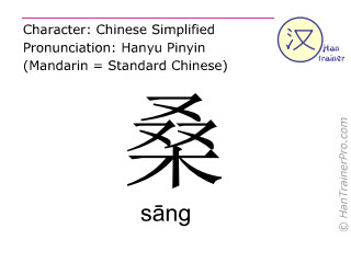 汉字  ( sang / s&#257ng ) 包括发音 (英文翻译: mulberry )