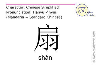 Chinese characters  ( shan / shàn ) with pronunciation (English translation: fan )
