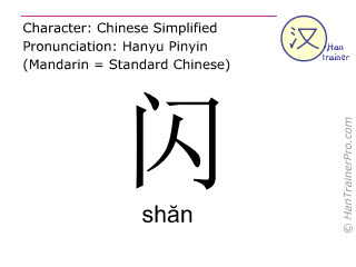 Chinese characters  ( shan / shăn ) with pronunciation (English translation: to flash )